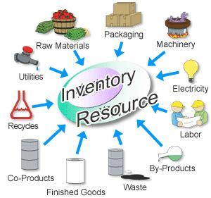 Food Production Manager Resume Samples Velvet Jobs